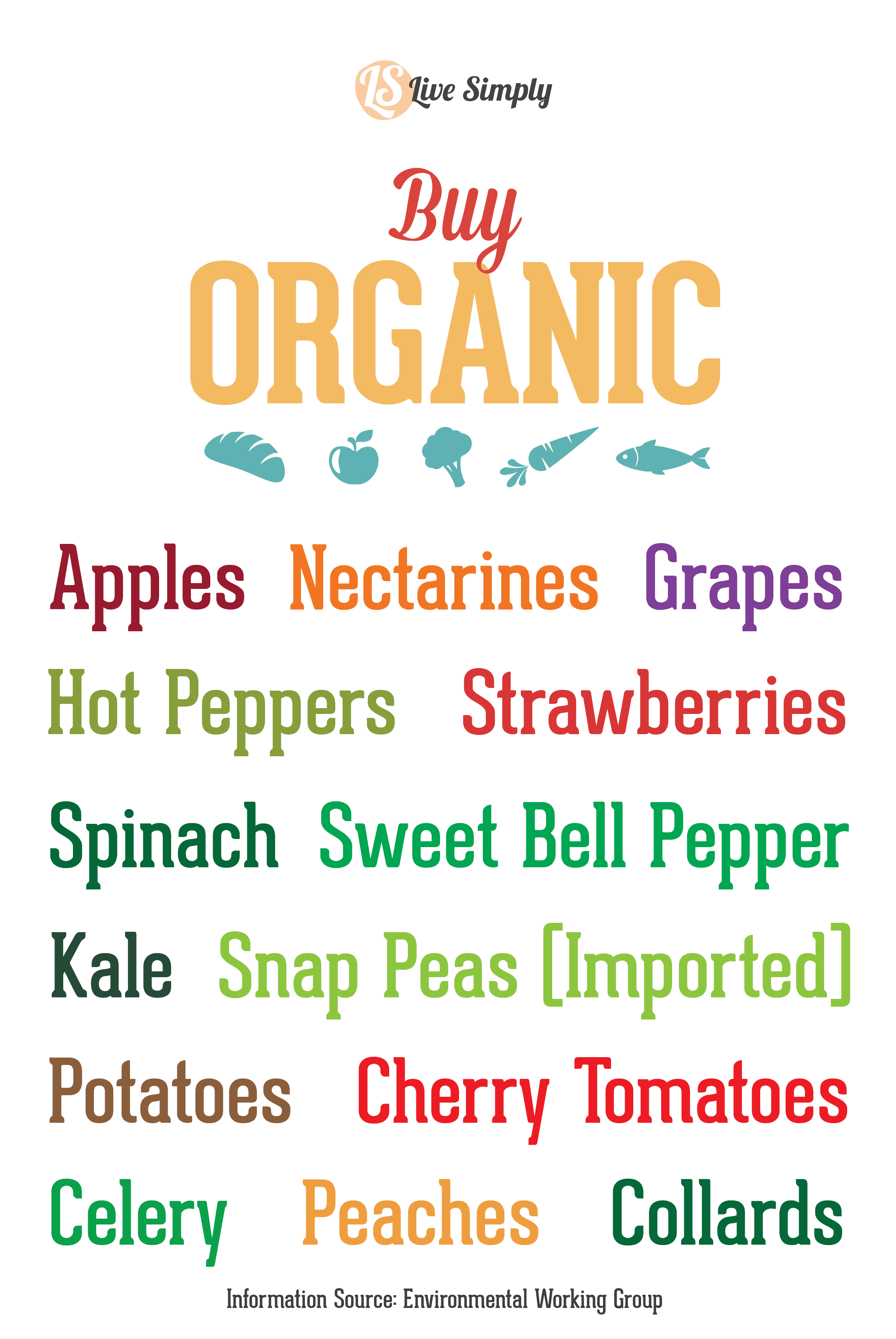 What to buy organic produce