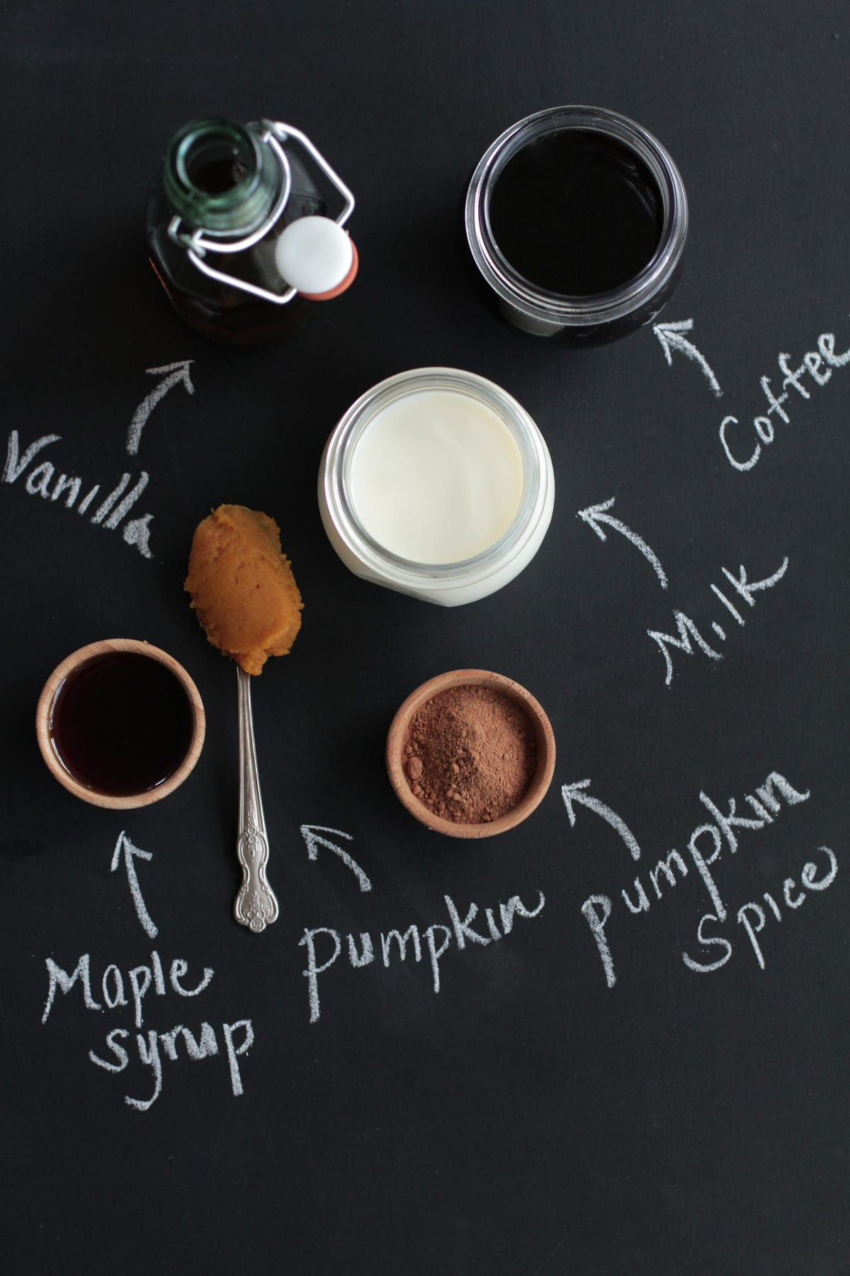 Homemade Pumpkin Spice Latte (the real deal)Live Simply