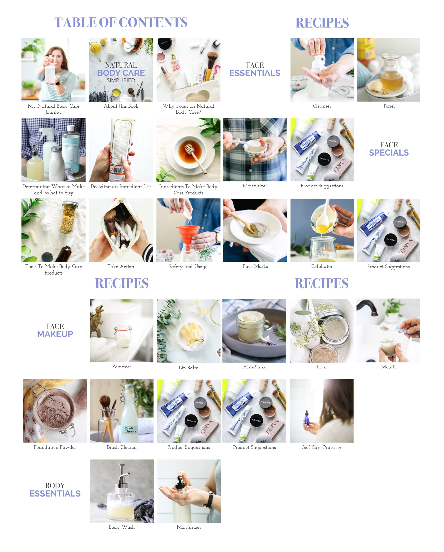 DIY Body Care Table of Contents